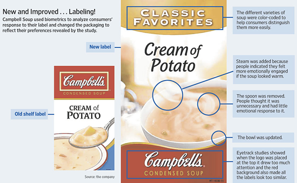 campbells-soup-label